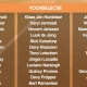 PSV opnieuw hofleverancier bij voorselectie Oranje